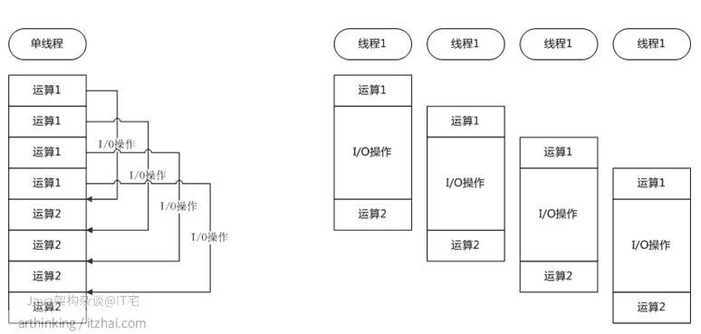 20131209-nodejs002
