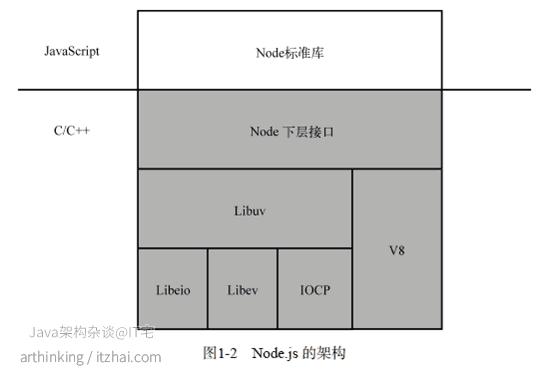 20131209-nodejs005
