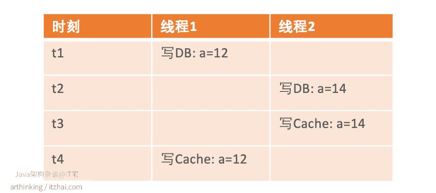 image-20210601230633302