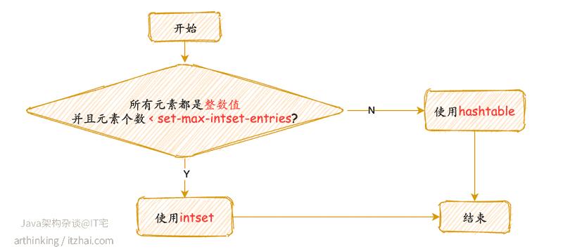 image-20210619221947770