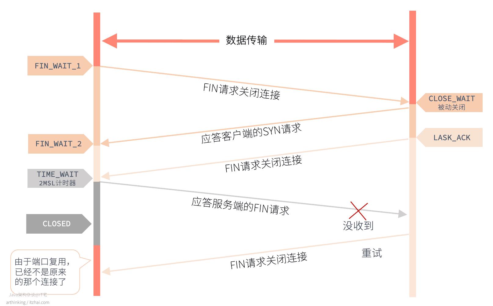 image-20211023125212139